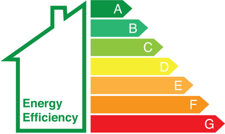Energy Performance logo links to guidance